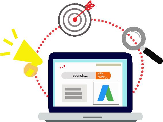 Ilustracija procesa postavljanja google oglasa